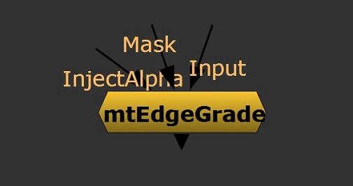 nodeEdgeGrade