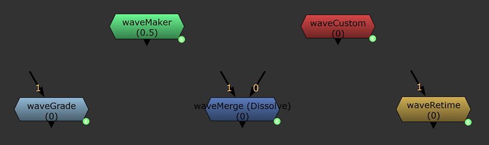 waveMachine-v1.1_nodes_cr_rz.png