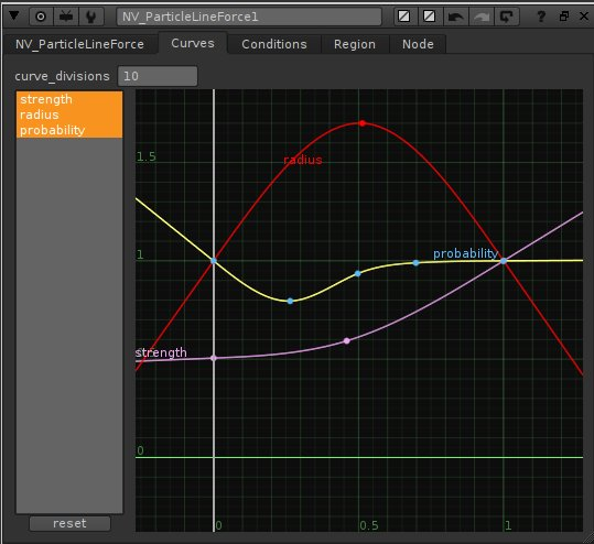 particle line force curves ui
