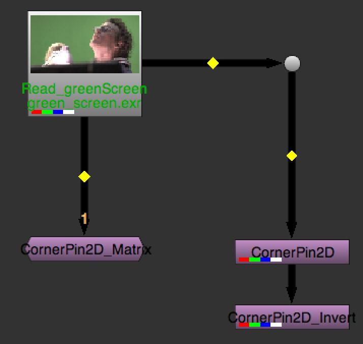 cornerPin_Matrix5.jpg